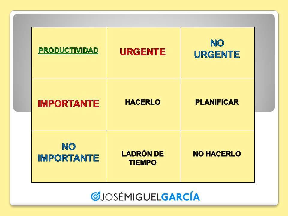 TABLA DE PRODUCTIVIDAD